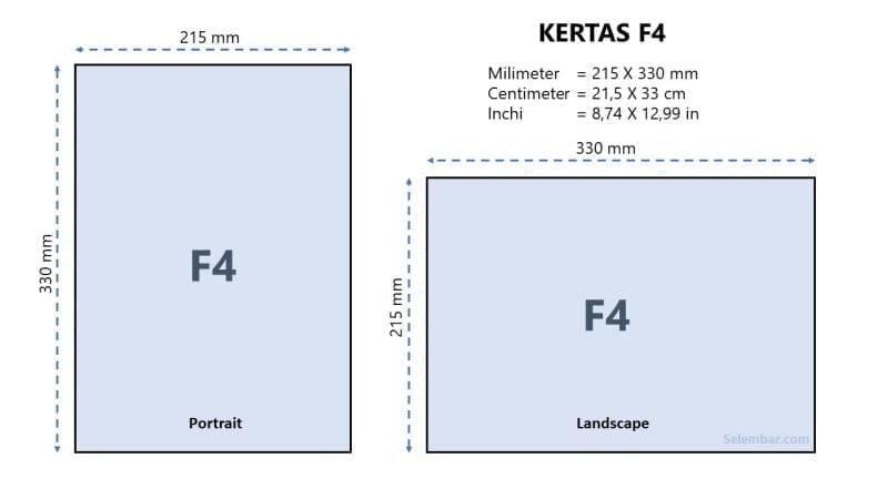 Ukuran Kertas F4 dalam berbagai satuan